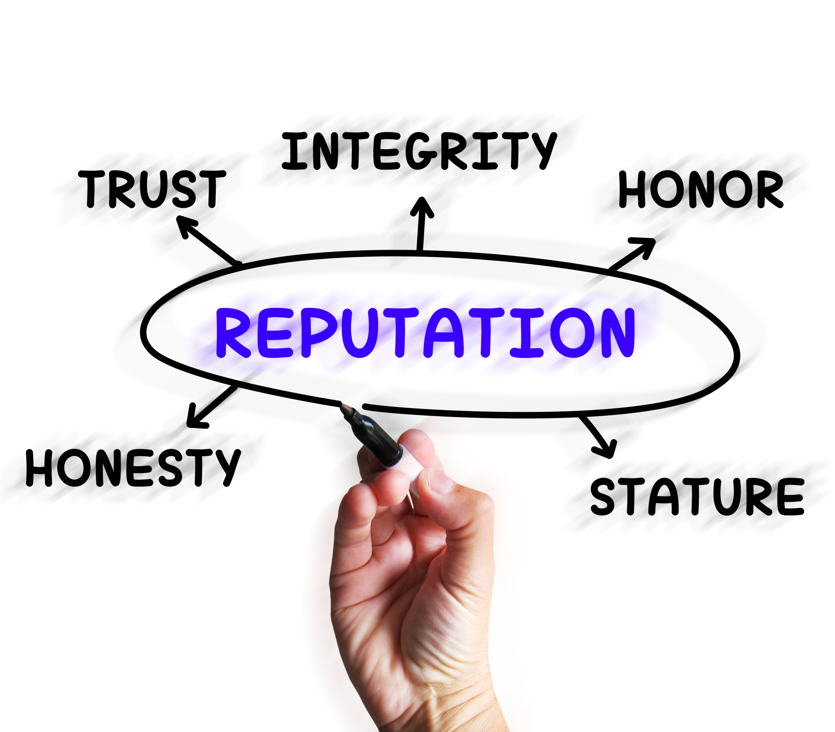 Reputation Diagram Displaying Stature Trust And Credibility