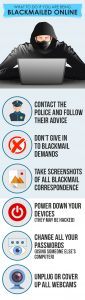 what to do about online blackmail infographic