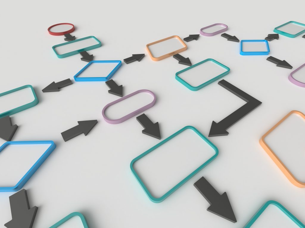 Flow Chart Diagram Concept