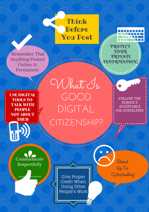 Infographic about how to be a good digital citizen.