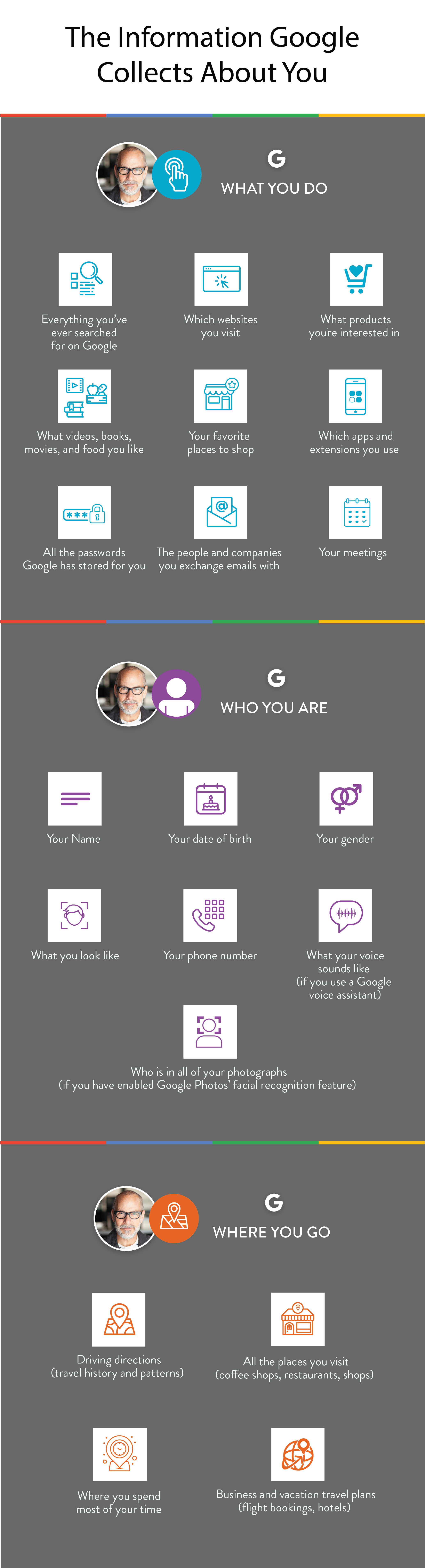 infographic: what info google collects